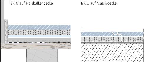 Trockenestrich brio